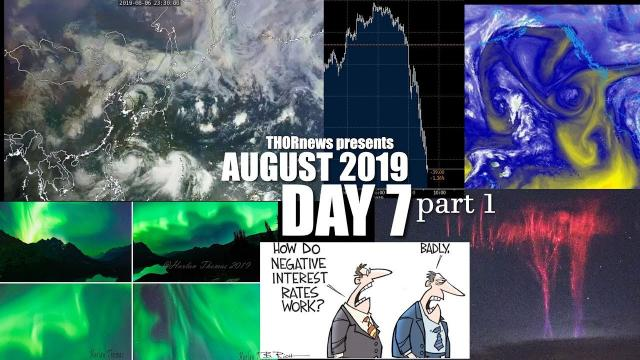 Prepare for WILD Day! Markets Down, Gold Up, Monster Solar Earth Storm
