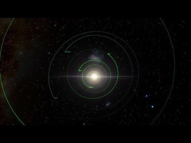 Gault within the solar system