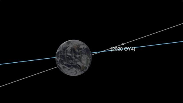 Small asteroid 2020 OY4 to make a close flyby of Earth - Orbit Animation