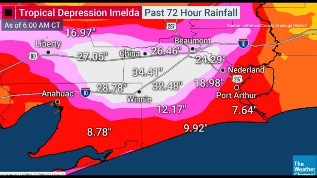 50+ inches of Rain for Texas possible & Hurricane situation is cloudy.