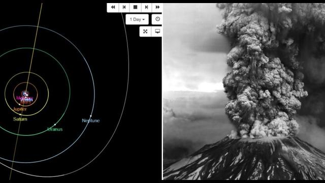 Mount St. Helens Eruption of 1980 = All the Gas Giants on Same Side of Sun