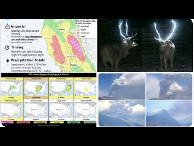 RED ALERT! Mount Etna erupts Cat 5 Atmospheric River! 5 days of severe weather USA! Sun waking up!