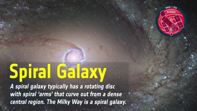Word Bank: Spiral Galaxy