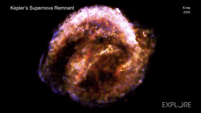 Ludicrous speed! How fast is Kepler's supernova remnant debris moving? - Take a tour