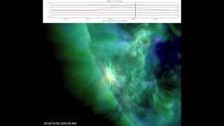 Strongest Solar Flare In Nearly Two Months Seen By Spacecraft   Video
