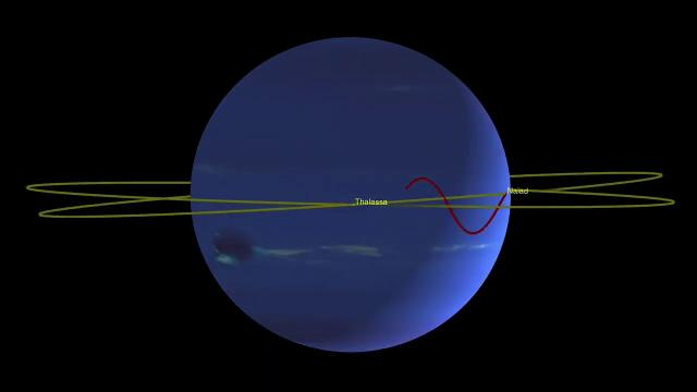 See Neptune Moons' Unusual Orbital Dance