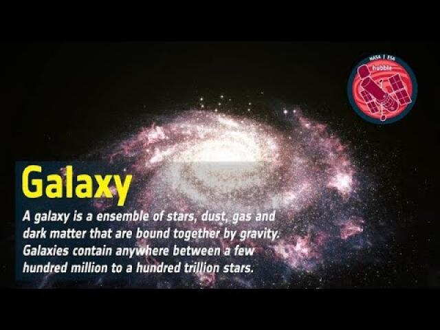 Word Bank: Galaxy