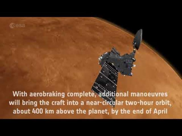 ExoMars Trace Gas Orbiter Completes Aerobraking Around Red Planet