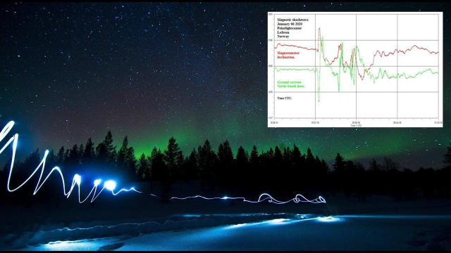 Unexpected Electrical Surge and Magnetic Anomaly Reported in Norway