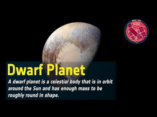 wordbank_dwarf-planet