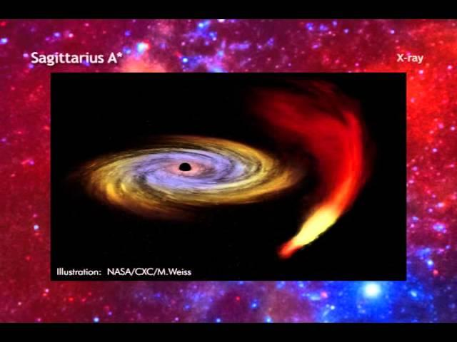 Why Is 'Our' Supermassive Black Hole Spitting X-rays?  Video