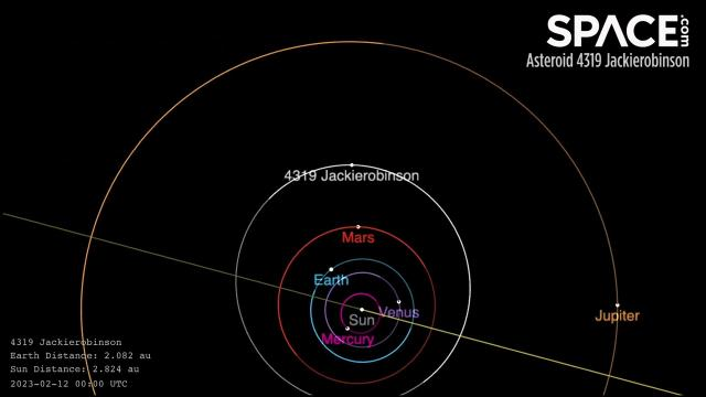 See asteroid named after Jackie Robinson orbit the sun in 5-year time-lapse animation