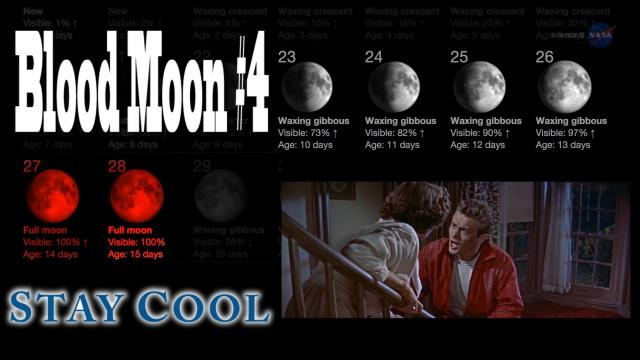 Blood Moon #4 is a Super Moon Total Lunar Eclipse with weirdos.