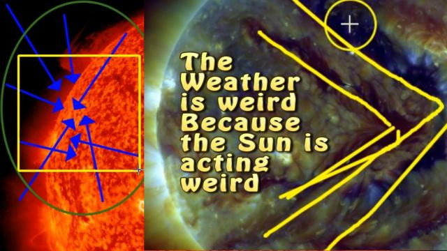 The Weather is weird because the Sun is acting weird.