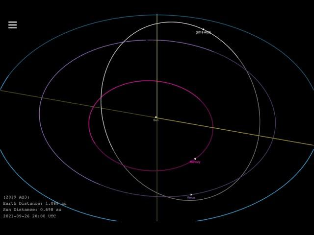 Newfound Asteroid Orbits Sun in Just 165 Days - See the Animation