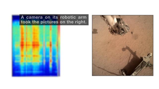 Sounds of Mars - Listen to NASA Insight's Seismometer 'Noise'