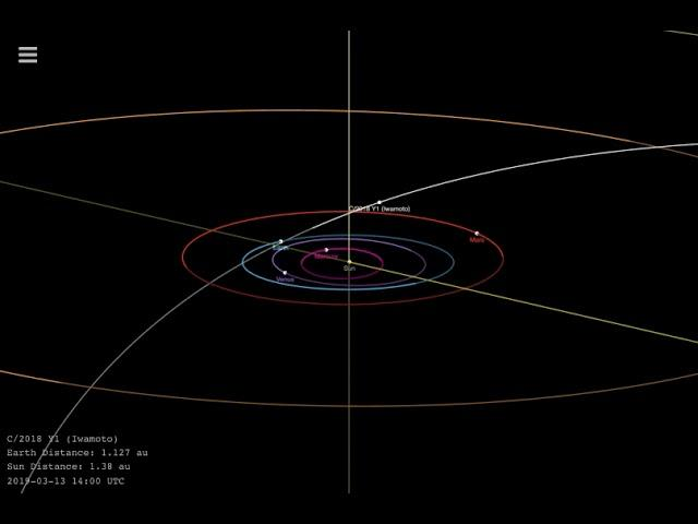 Watch Comet Iwamoto Will Flyby Earth in Orbit Animation