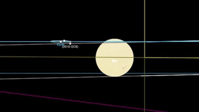 House-Sized Asteroid to Give Earth Close Shave - Orbit Animation