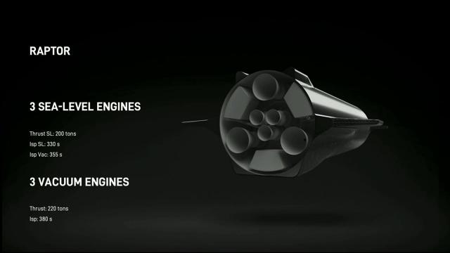 SpaceX Starship's 5 Engines and Heat Shield - Elon Musk Explains