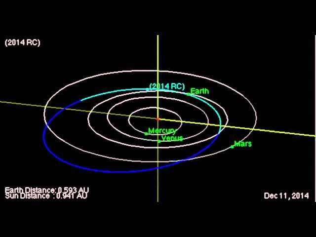 60-Foot Asteroid To Give Earth Very Close Shave | Orbit Animation
