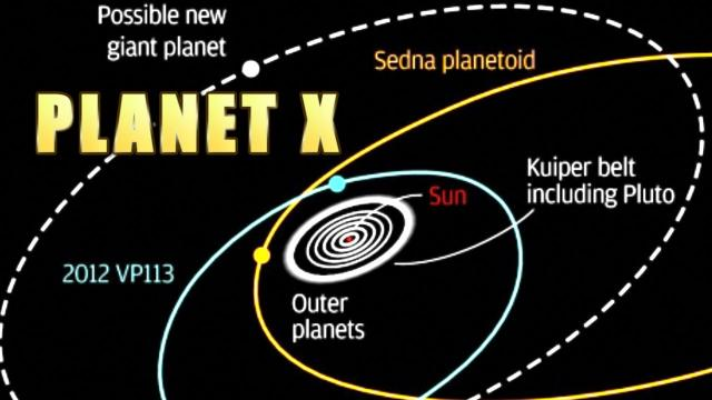 Scientists find evidence of Planet X - a Giant planet on edge of our Solar System