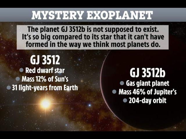 'This GIANT EXOplanet shouldn't exist. BUT! It does!' wait. what?